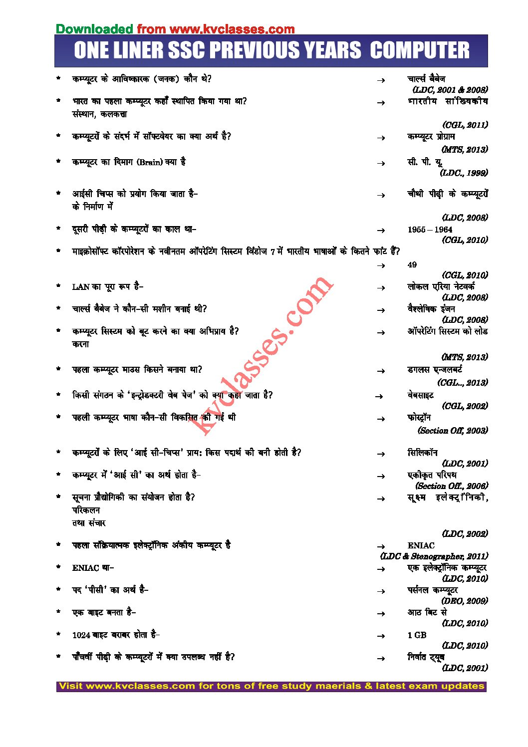 SSC ONE LINER PREVIOUS YEARS COMPUTER IN HINDI PDF