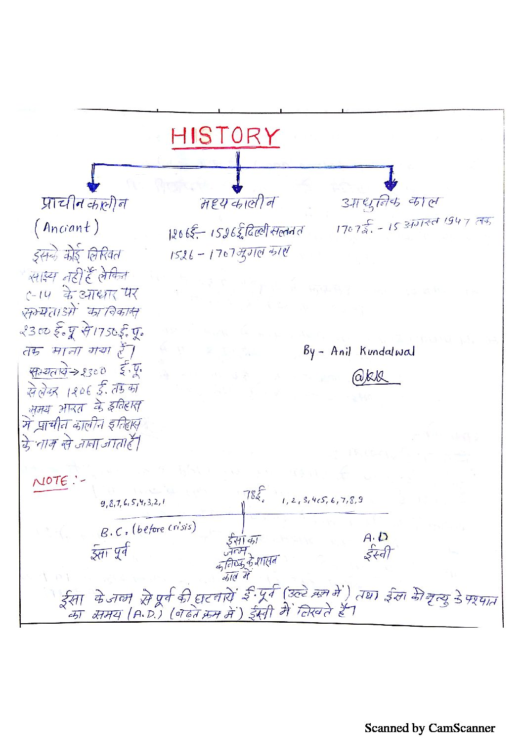 Indian History Best handwritten Notes
