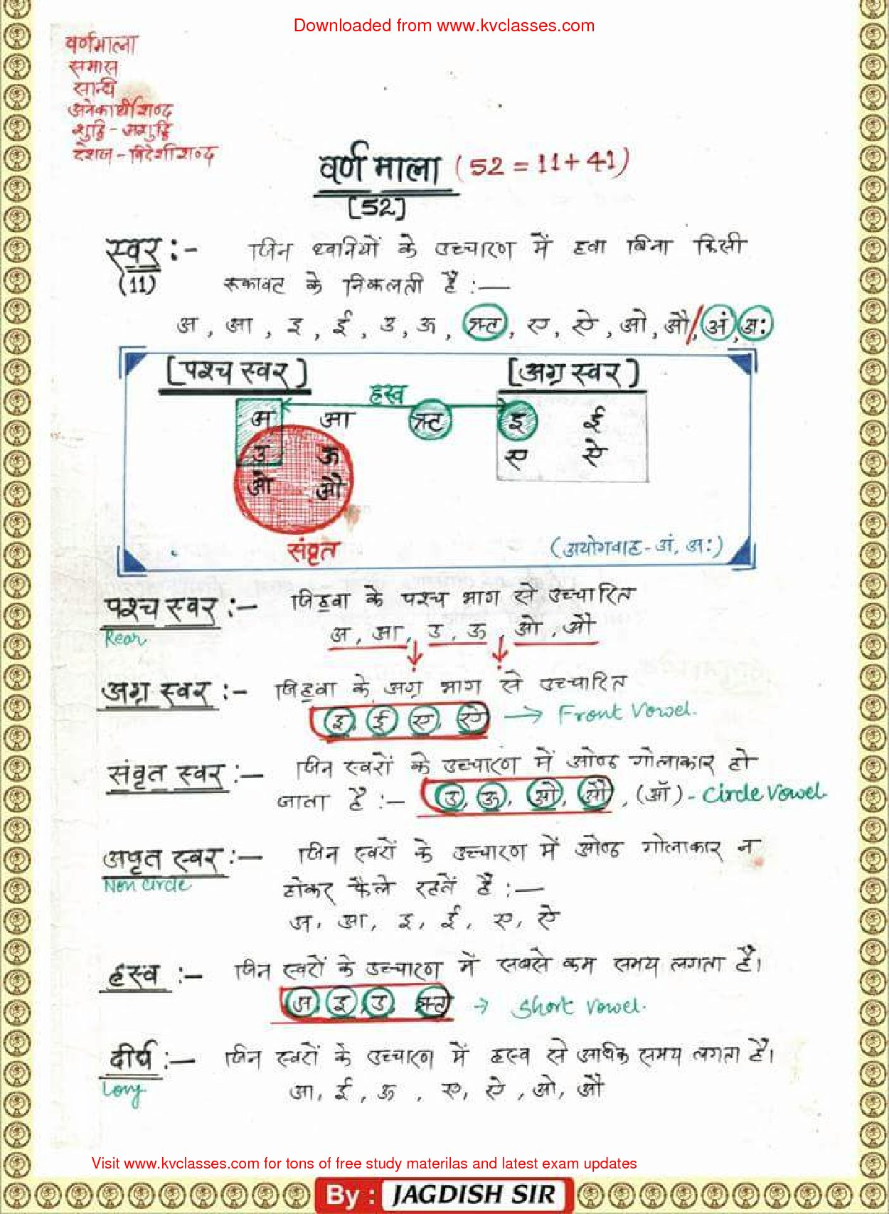 Hindi Grammar Handwritten Notes PDF Download
