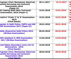 SSC 2018 Calendar: Result Dates Announced