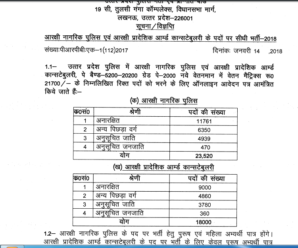 UP Police 41520 Constable Recruitment 2018 Apply Online