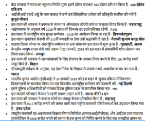 One Liner Current Affairs English and Hindi PDF Download