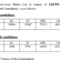 SSC GD Delhi Police Constable Result Declare