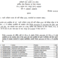 SSC MTS-2016 LIST OF ABSENT CANDIDATES IN PAPER-II, MPR-REGION