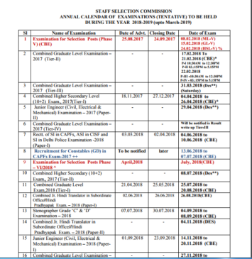 ssc revised exam calendar 2018 2019 pdf