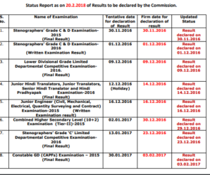 Status Report as on 20.2.2018 of Results to be declared by the Commission