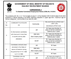 RRB ALP & Technicians 2018: Updated Notice Regarding Upper Age Limit(16.03.2018)