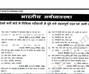 Compilation of Economics Previous Year Questions of Railway  Exams