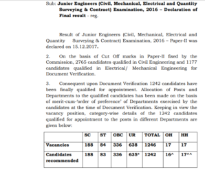SSC Junior Engineer 2016: Final Result Declared