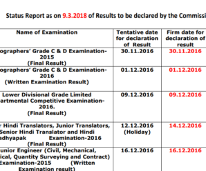 SSC Result Status Report as on 09.03.2018