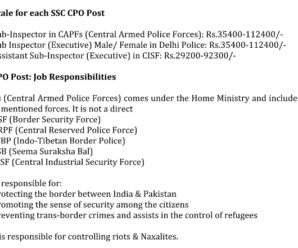SSC CPO Posts and Responsibilities – 2018