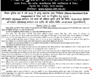 Bihar Police ASI Recruitment 2018 (174 Post)