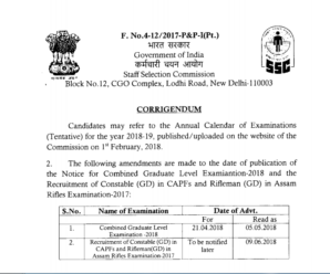 SSC CGL 2018 Notification Date Change : Check Here