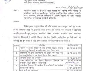 Bihar Guest Teacher Recruitment 2018 for 4257 Guest teachers