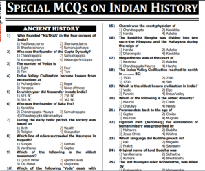 1000 General Knowledge Questions (English ) for SSC CGL 2018 PDF