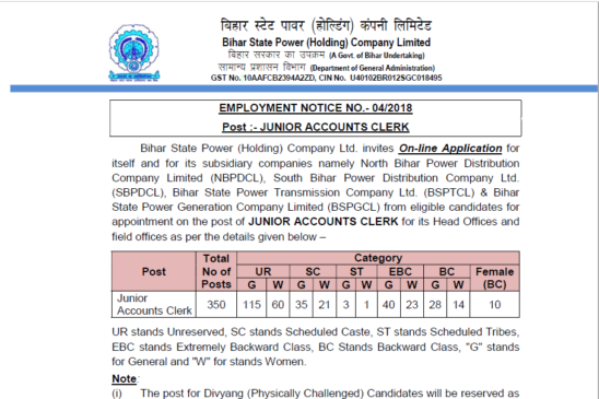 Bihar SPCL ACCOUNTS CLERK Online Application