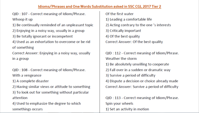 SSC CGL 2017 Tier-2 Vocabulary Compilation PDF Download