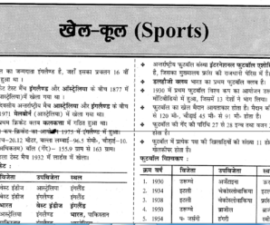 Sports General Knowledge Full Notes For All Competitive Exams