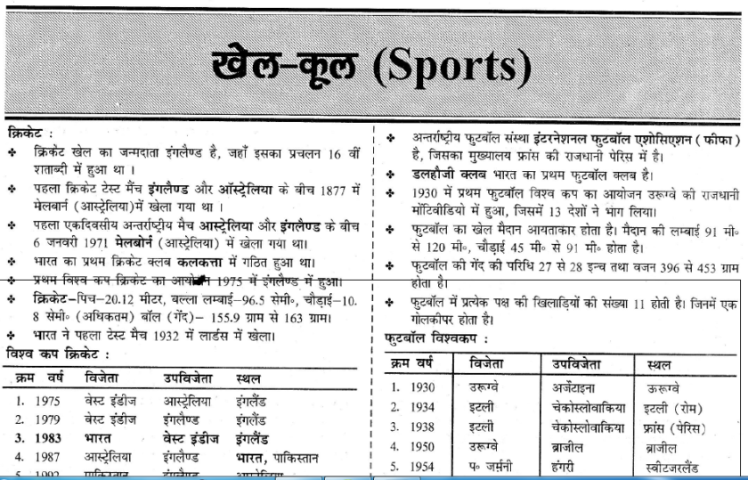 Sports General Knowledge Full Notes in For All Competitive Exams