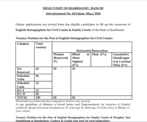 Jharkhand High Court Recruitment 2018 Apply Online