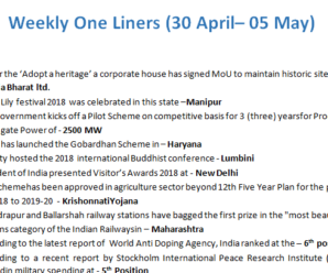 Important Weekly Current Affairs One Linear (30 May to 6 April) in English