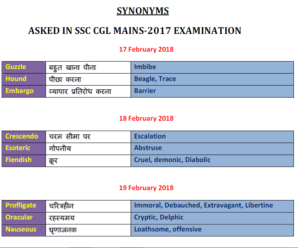 SYNONYMS ASKED IN SSC CGL MAINS-2017 EXAMINATION