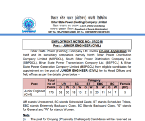 Bihar BSPHCL JE Civil & Electrical Online Form 2018