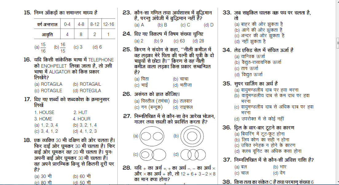 RRB ALP Technician Practice Set Paper PDF in Hindi