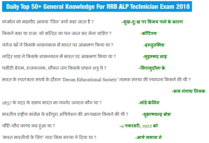 Daily Top 50+ General Knowledge For RRB ALP Technician Exam 2018