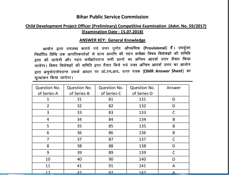 BPSC CDPO 2018 Answer Key Released PDF Download