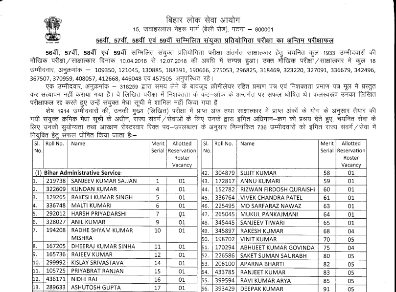 bps cfinalBPSC 56th-59th Mains Final Result PDF Download