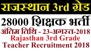 Rajasthan 3rd Grade 28000 Teacher Online Form 2018