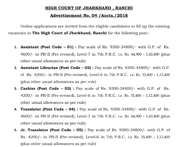 Jharkhand High Court Assistant Recruitment Notification PDF