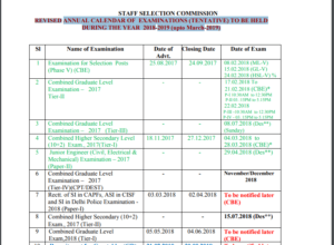 SSC REVISED ANNUAL CALENDAR OF EXAMINATIONS
