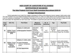 High Court of Judicature at Allahabad Recruitment 2018
