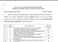 Andhra Pradesh Police 2018 Notification Released :Apply Online