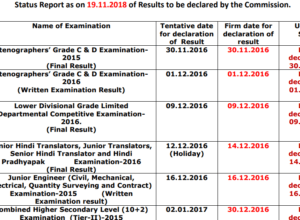 SSC Updated Status Report 19.11.2018 PDF Download