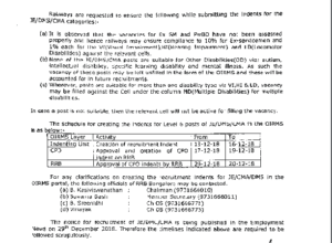 RRB JE,CMA,And DMA 9755 Post Recruitment Notification On 29 December 2018