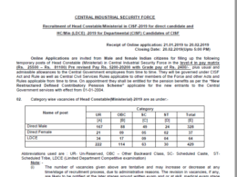 CISF Recruitment 2019 ( 429 Post)