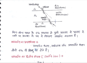 Physics Handwritten Notes For All Competitive Examination SSC,