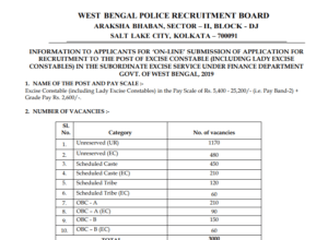 West Bengal Excise Constable Recruitment 2019