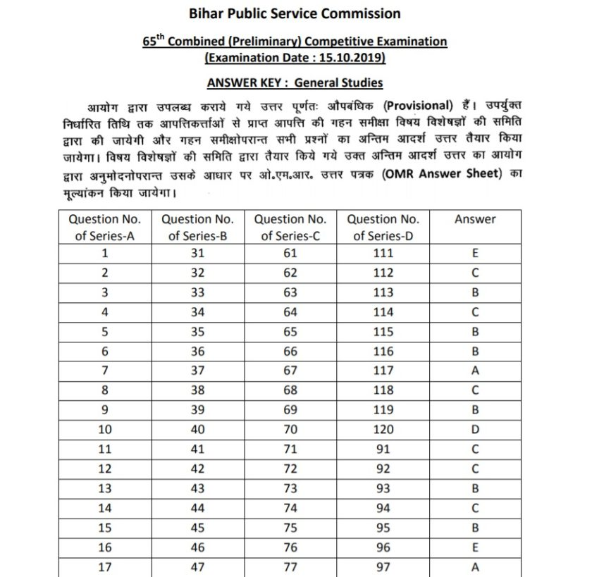 Official 65th BPSC Prelims Answer Key 2019