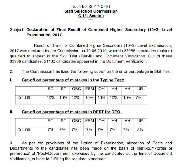 SSC CHSL Tier I 2019 Result Out: Check Here