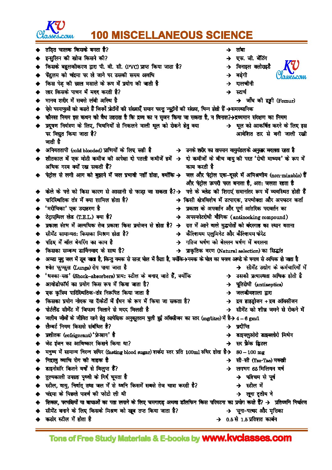100 MISCELLANEOUS SCIENCE FOR-SSC CGL 2017