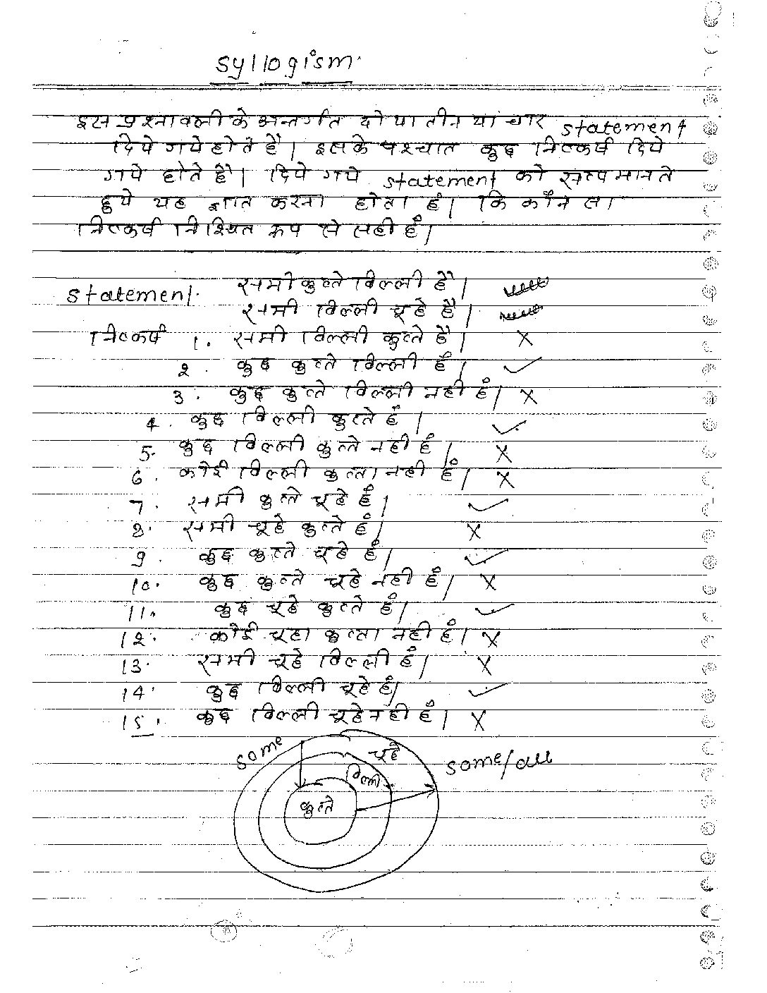 Verbal Reasoning Syllogism section Best Hand written notes download