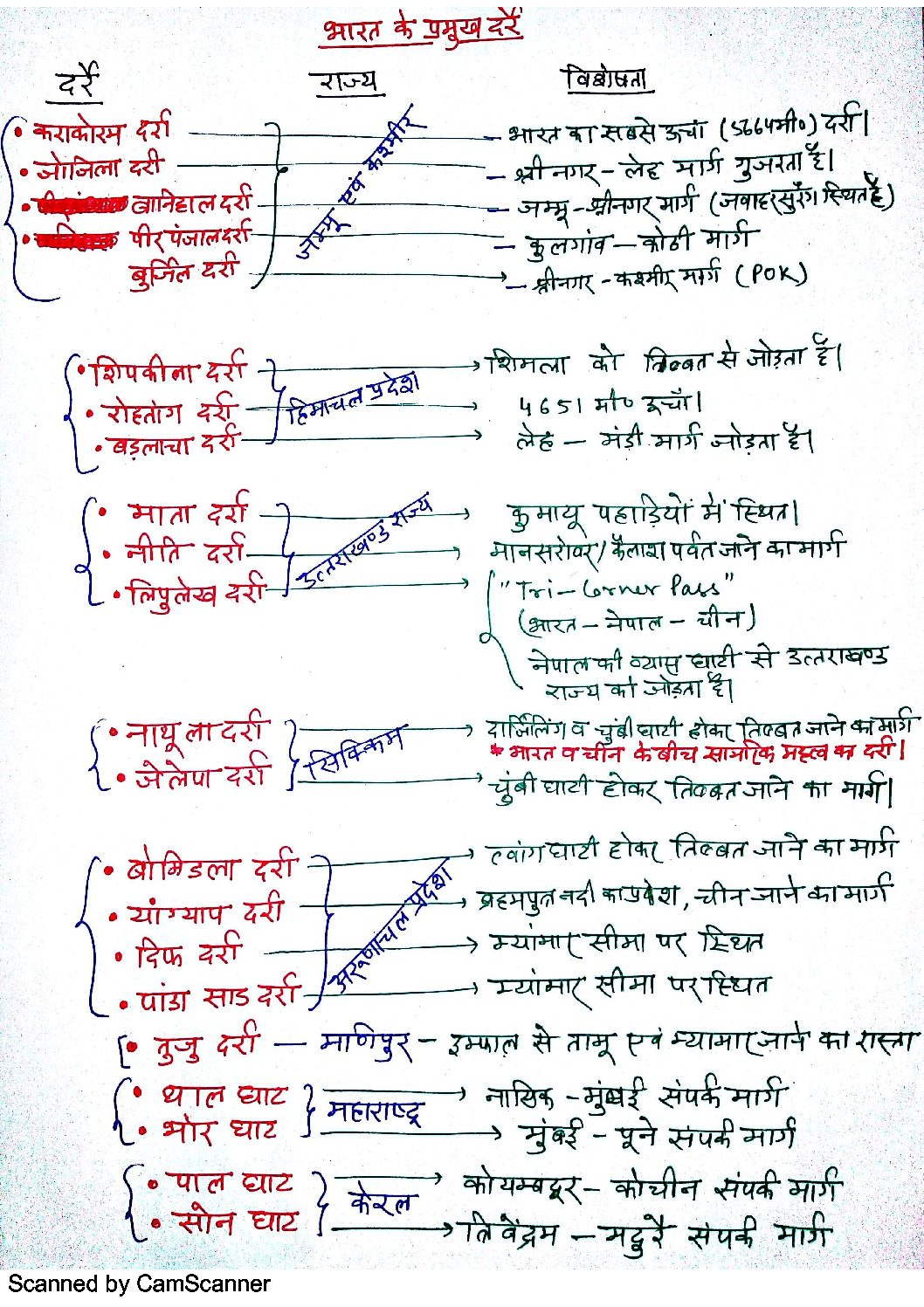Geography Capsule (Asia, Europe, lakes, etc.): Handwritten Class Notes in Hindi