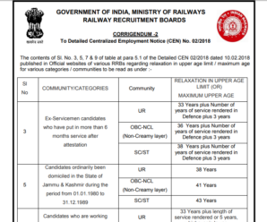 RRB Group-D 2018: Updated Notice Regarding Upper Age Limit(16.03.2018)