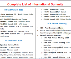Complete List of International Summits 2018