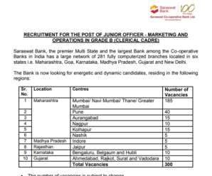 Saraswat Bank Junior Officer Online Form 2018