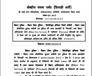 Bihar Police Recruitment 2018 – Apply Online for 11991  Post